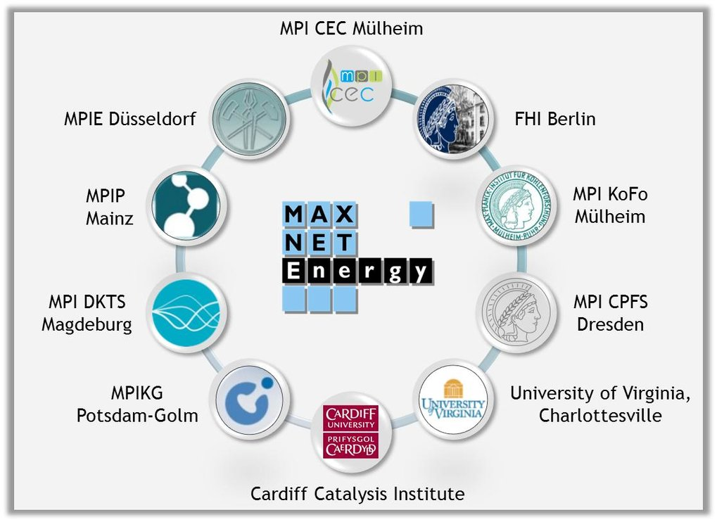 The MAXNET Energy research compound: MPG focus on electrocatalytic energy conversion processes